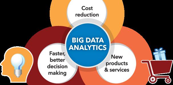 BIG DATA ANALYTICS EXPLAINED - Image 1