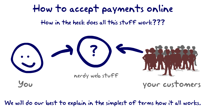 Understanding Web Payments - Image 1