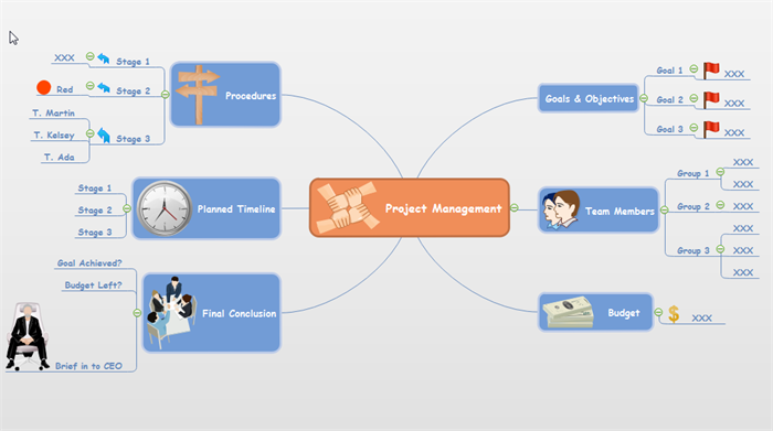 How to Create A Mind Map for Project Management - Image 2