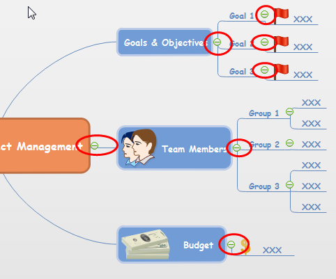 How to Create A Mind Map for Project Management - Image 4