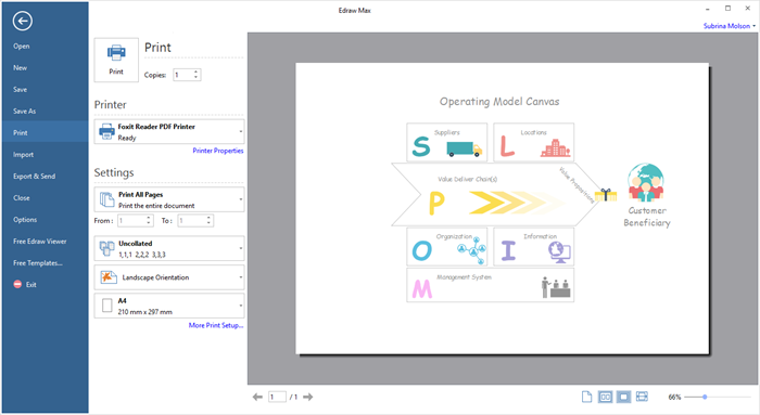 How to Create an Operating Model - Deliver Values - Image 5