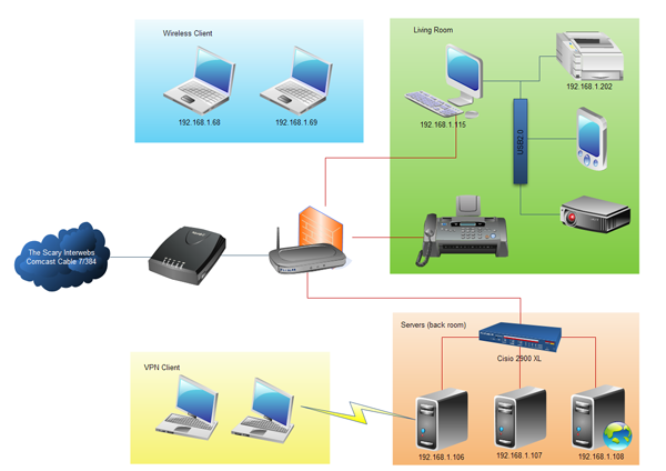 How to Create a MS Visio Computer Network Diagram - Image 1