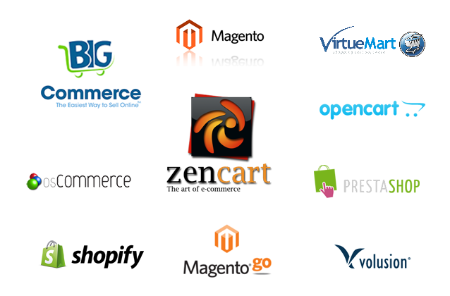 The Best Way to Find the Right Ecommerce Platform for Your Online Business - Image 1