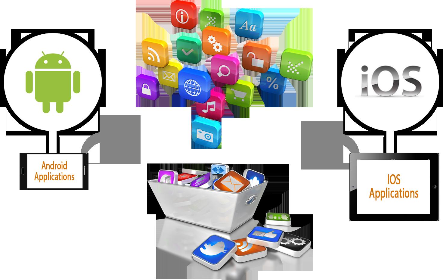 Hybrid Mobile App Development for Startups - Image 2