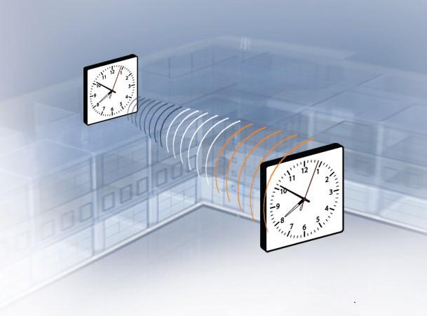 GPS Wireless Clock System - Image 1