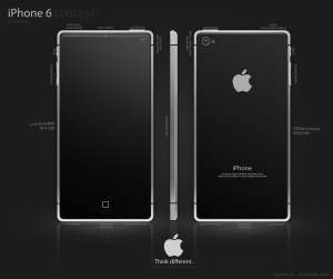 What to Expect from the iPhone 6 - Image 4