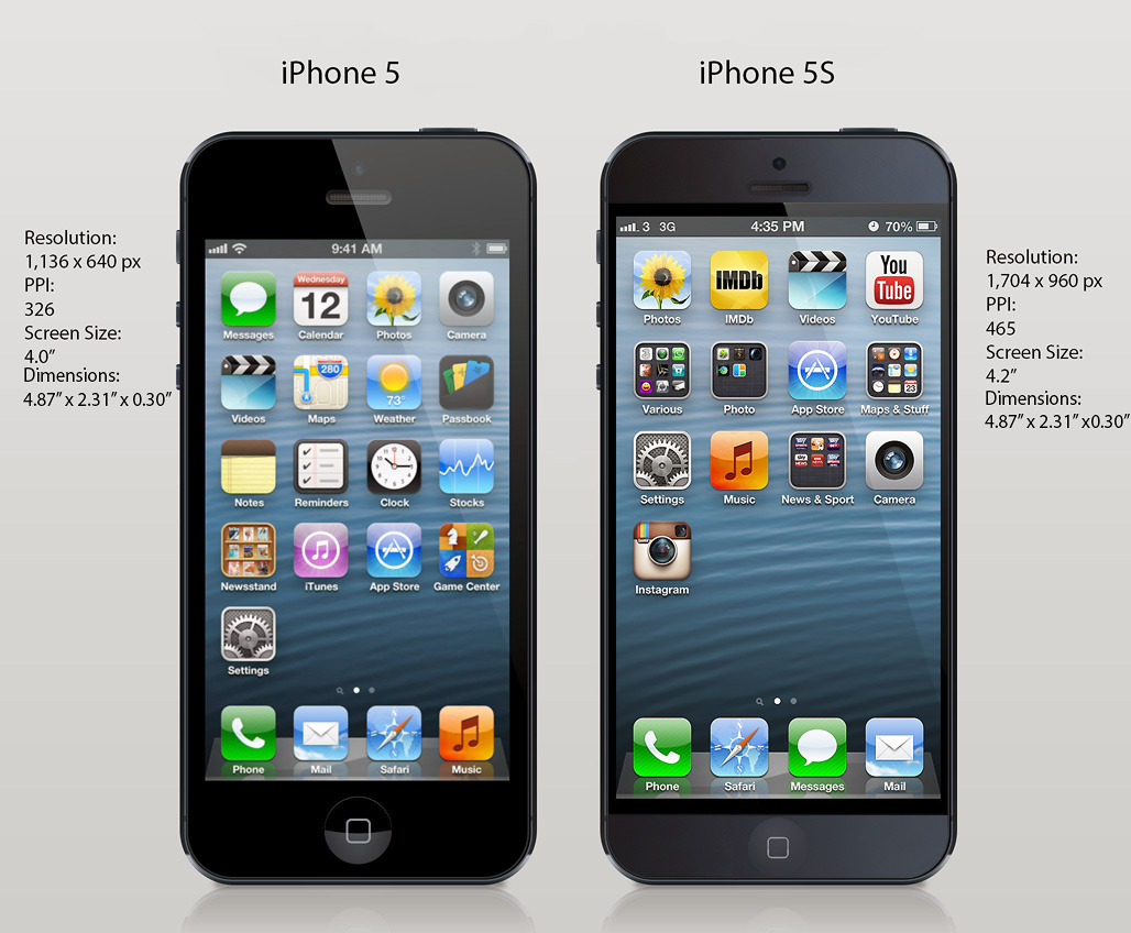 5 Features to Expect From iPhone 5S - Image 1
