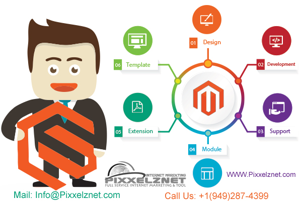 How to Choose the Right Magento Development Services for Your eCommerce Needs - Image 1