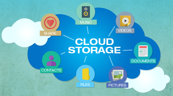 Creating Business Case for Cloud Storage - Image 1