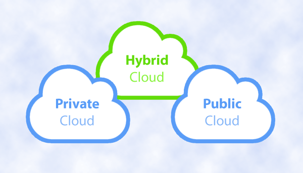 Hybrid Cloud is the future of Cloud Hosting?