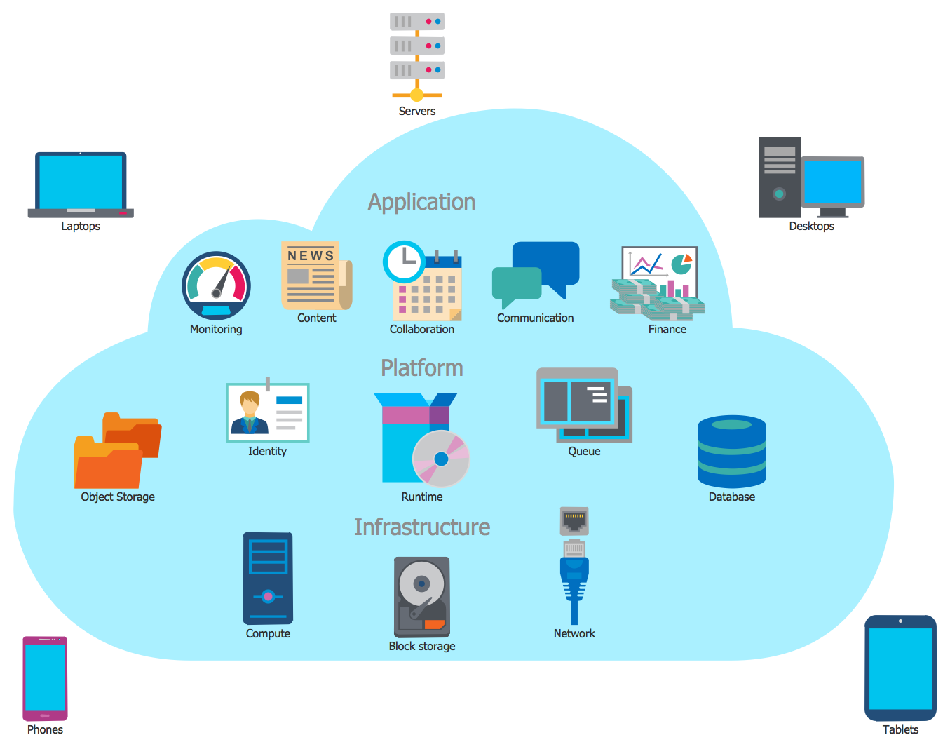 The advantages of Cloud Application Control - Image 1