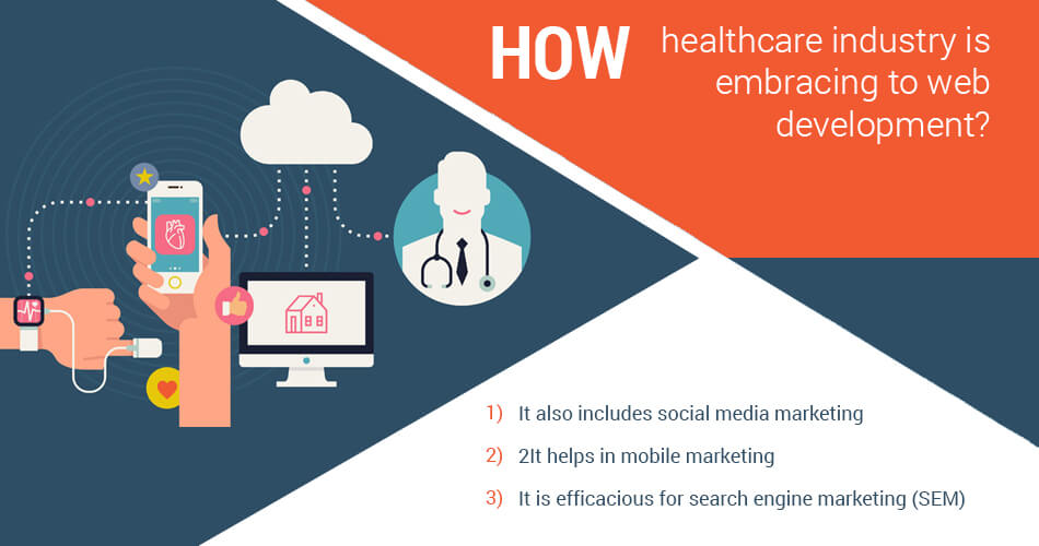 How healthcare industry is embracing to web development? - Image 1
