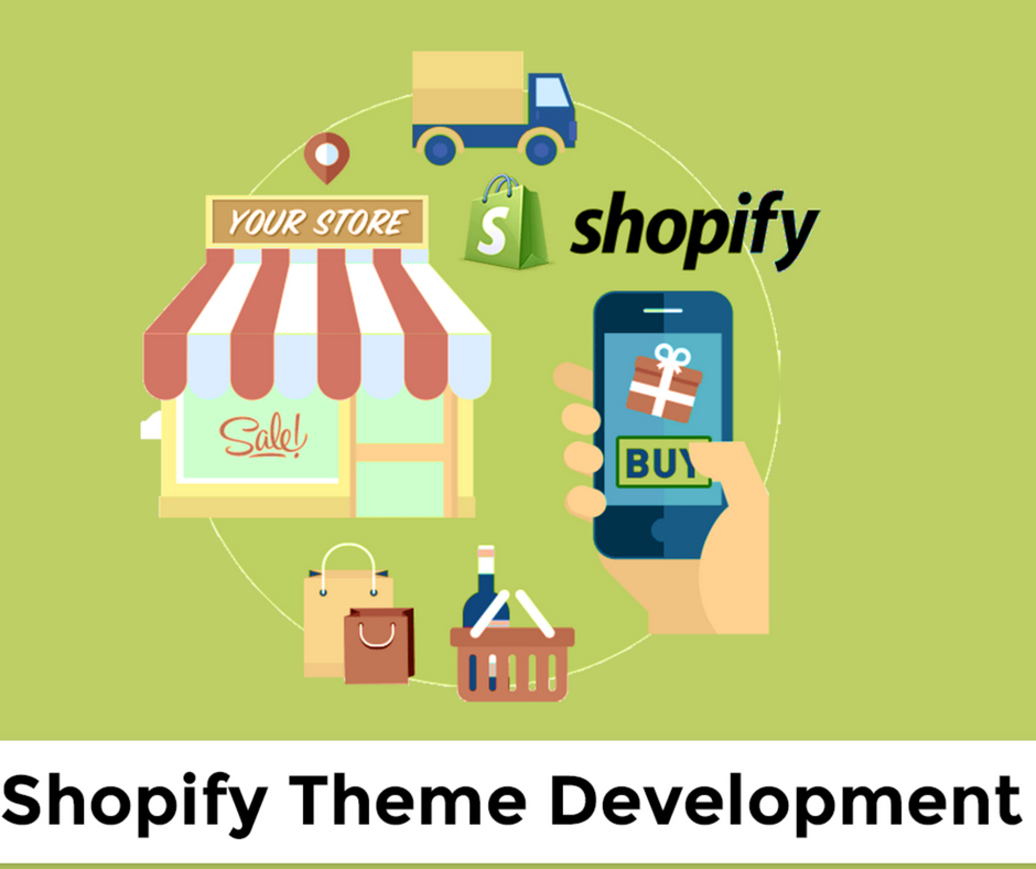 Shopify Holds The Power Of Providing Many Benefits In A Single Go! - Image 1