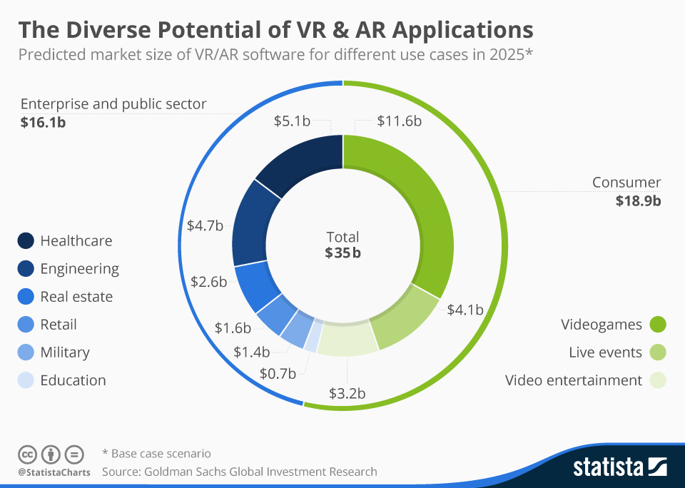 As Soon As We Figure Out AR; Numerous Mobile App Development Challenges Begin To Emerge - Image 1
