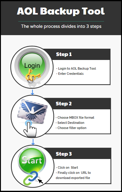 Steps to Export AOL Email to Thunderbird in a Seamless Manner - Image 1
