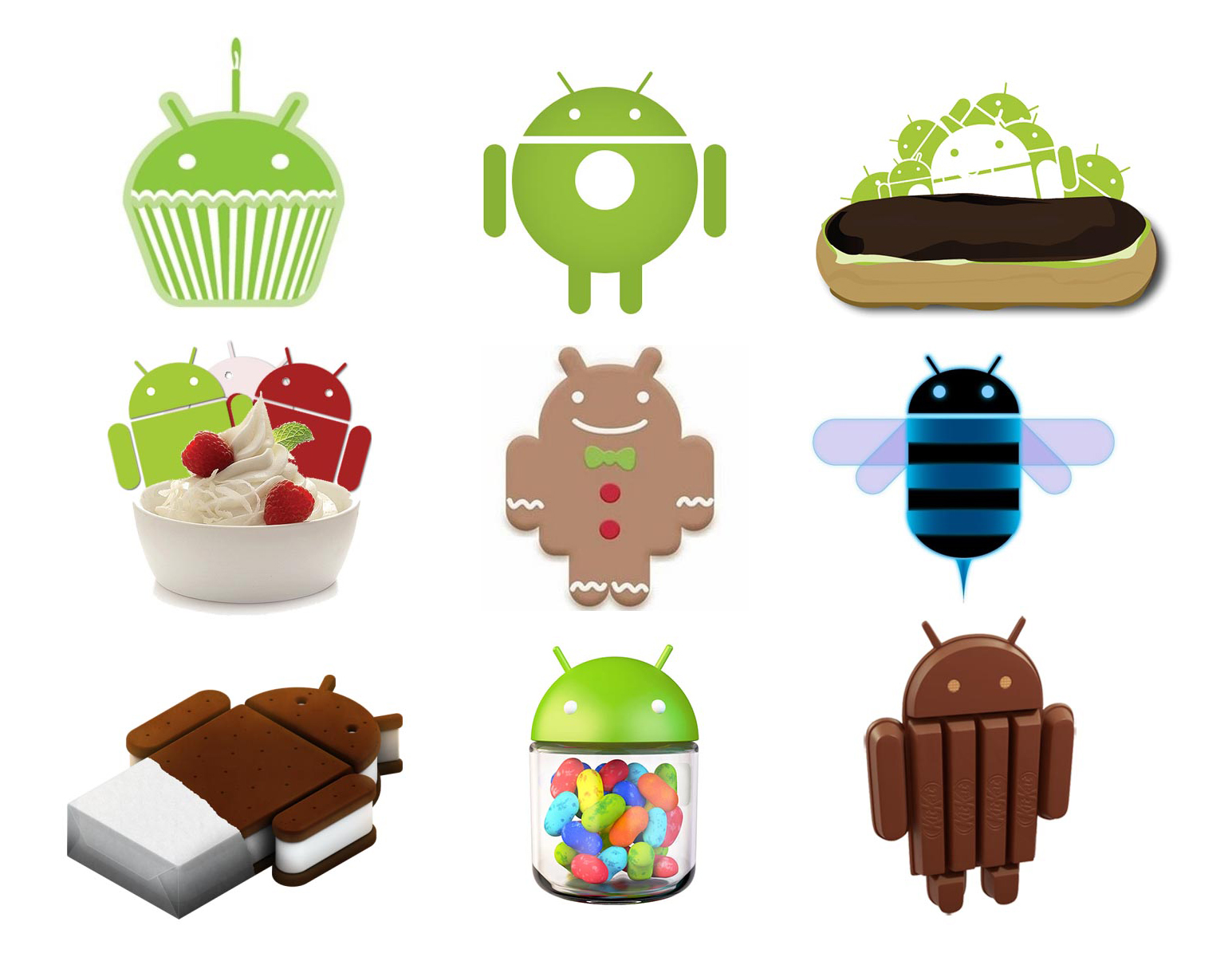 Dig Out the Successful Journey of Android from Version 1.0 to KitKat 4.4 - Image 1