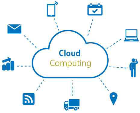Have you considered these benefits of cloud storage for your business? - Image 1
