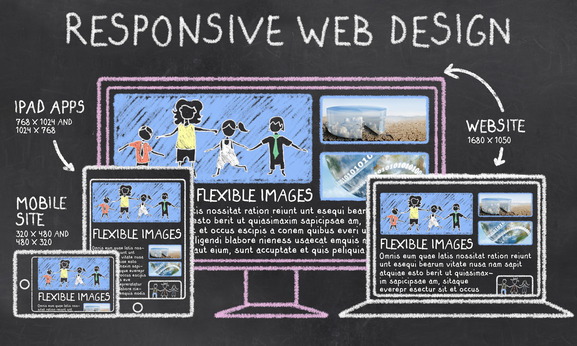 Why Responsive Site Design Is Important For Your Business Website? - Image 1