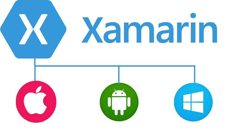 Xamarin App Development: Features And Benefits - Image 1