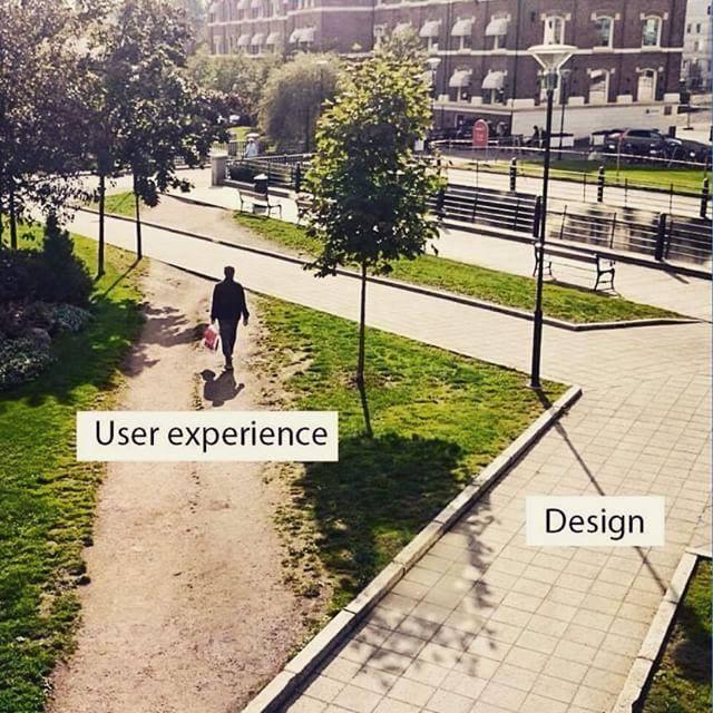Understanding User Experience & Design - Image 1
