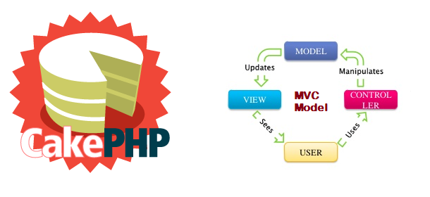 How CakePHP Relieves You From Unorganized Coding? - Image 1