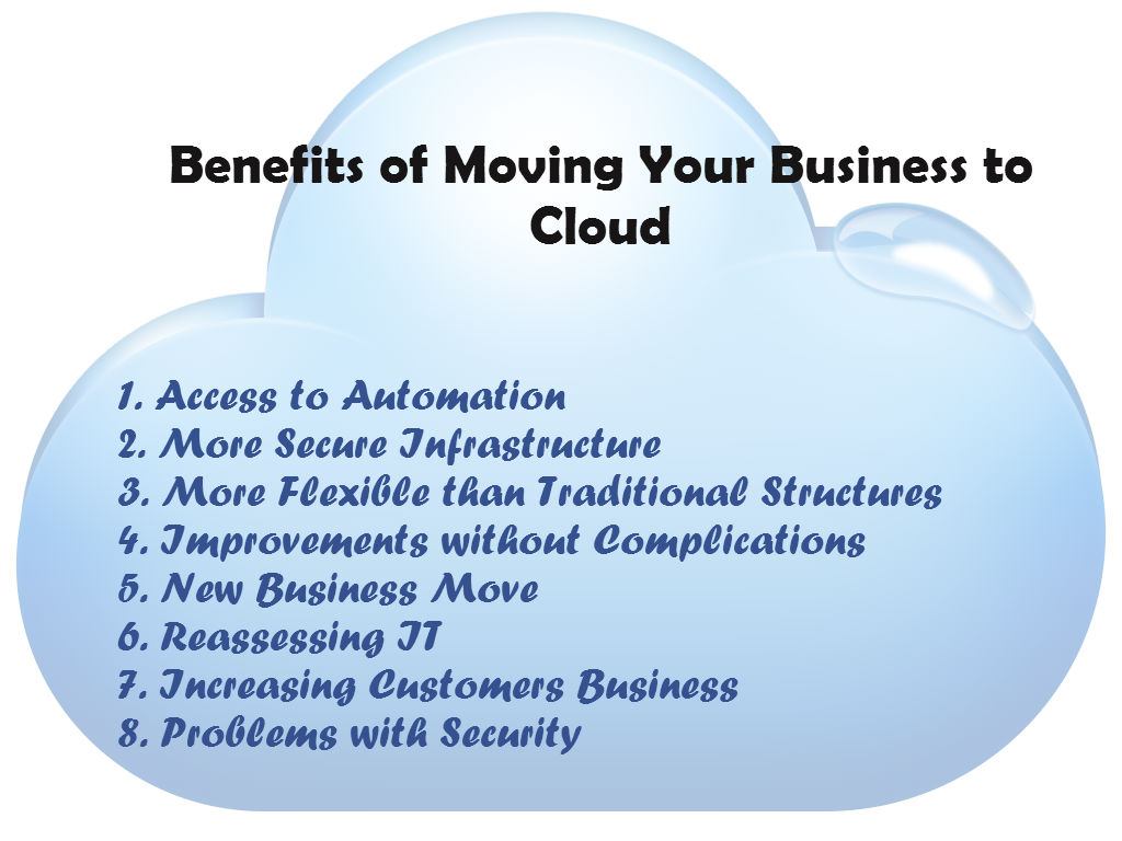 Moving Your Business to Cloud - You Benefit! - Image 1