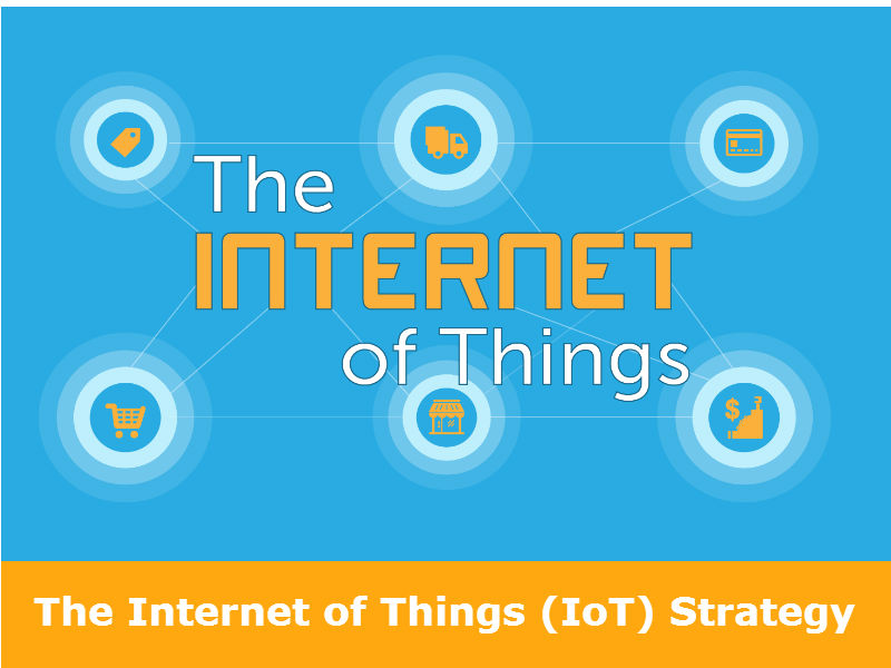 Why Your Business Needs an IoT Strategy? - Image 1