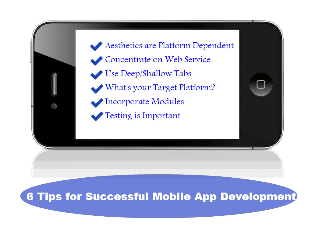 6 Tips for Successful Mobile App Development - Image 1