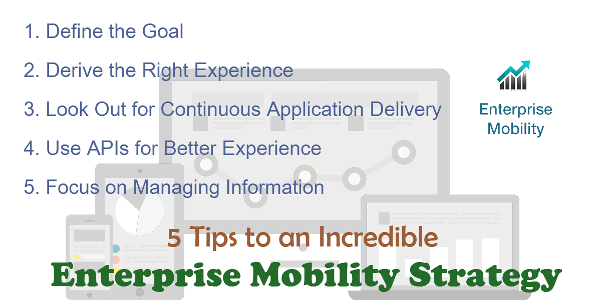 5 Tips to an Incredible Enterprise Mobility Strategy - Image 1