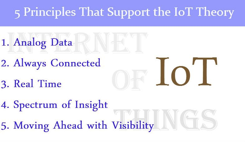 5 Principles that Support the IoT Theory - Image 1