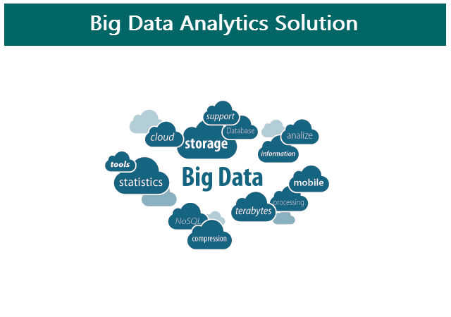 Key Reasons Big Data Projects Fail - Image 1