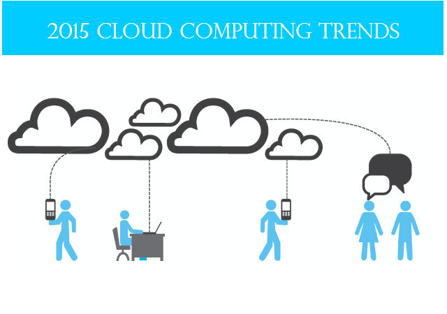 2015 Cloud Computing Trends for your Enterprise - Image 1