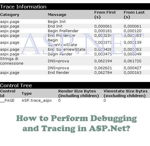 How to Perform Debugging and Tracing in ASP.Net? - Image 1