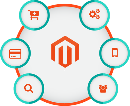 Develop your Magento Store in Multiple Languages with Magento Translate System - Image 1