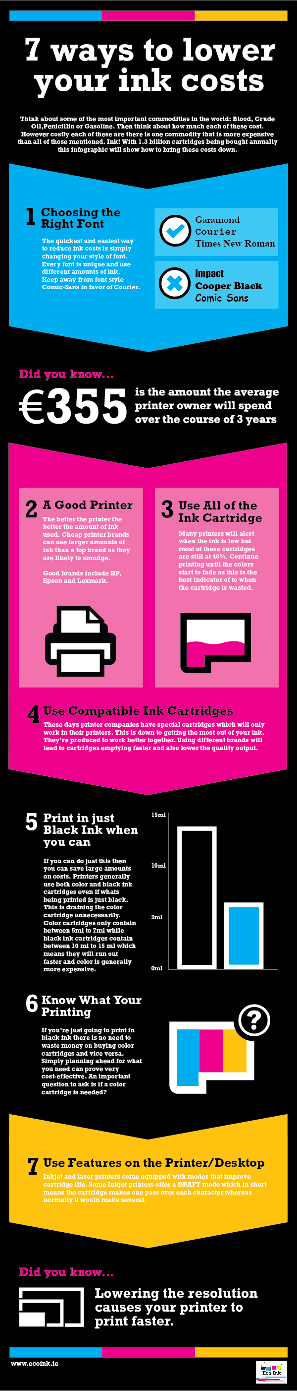 Reduce Your Ink Costs- An Infographic - Image 1