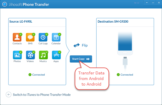 Android Data Transfer - Transfer Data from Android to Android - Image 2