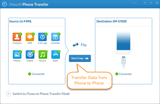 Phone Transfer: Transfer Data from Phone to Phone - Image 4