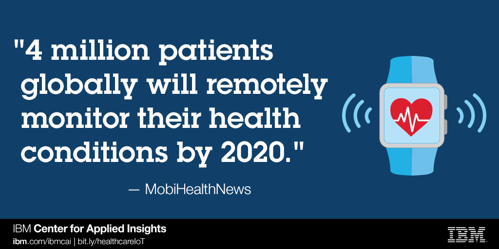 The Future Of Internet of Things In Healthcare Industry - Image 3