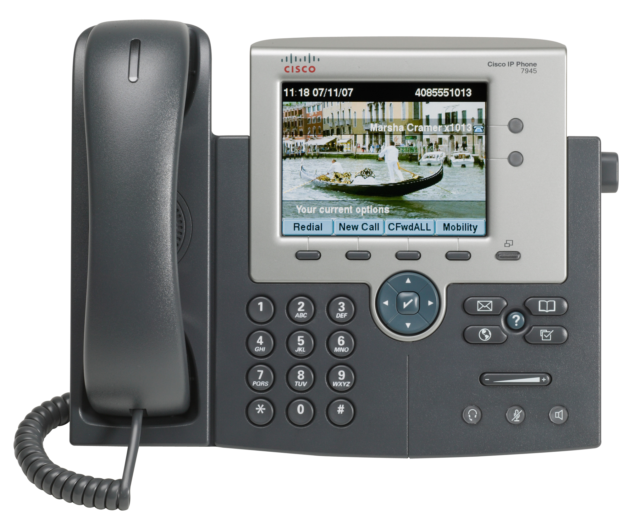The VoIP Market Dominant Cisco 7945 - Image 1