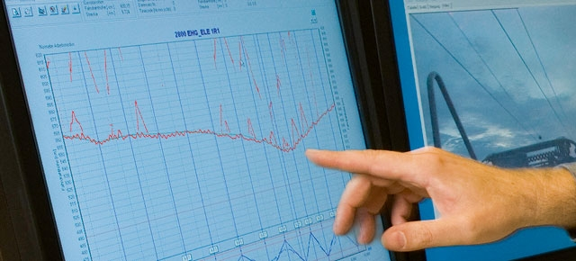 Tech Report Indicates Testing and Measuring Industry is Rapidly Growing - Image 1