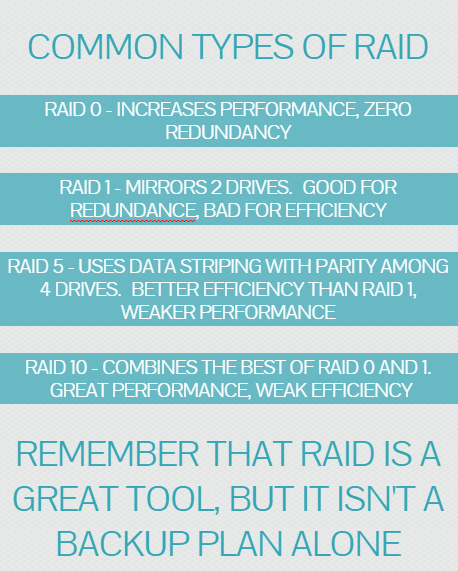 What does RAID do for me? - Image 1