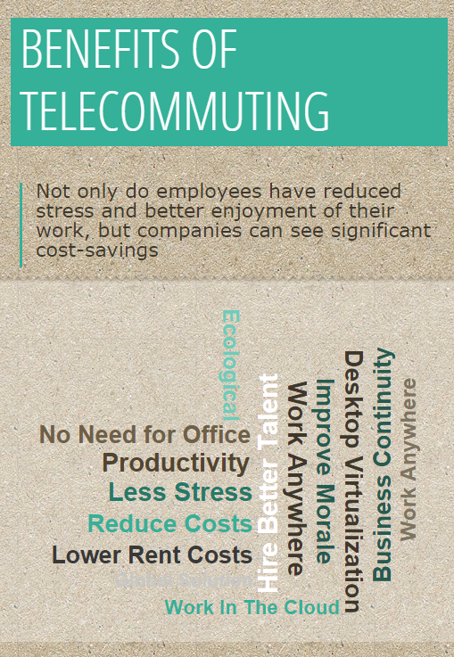 How Telecommuting can benefit your Company - Image 1
