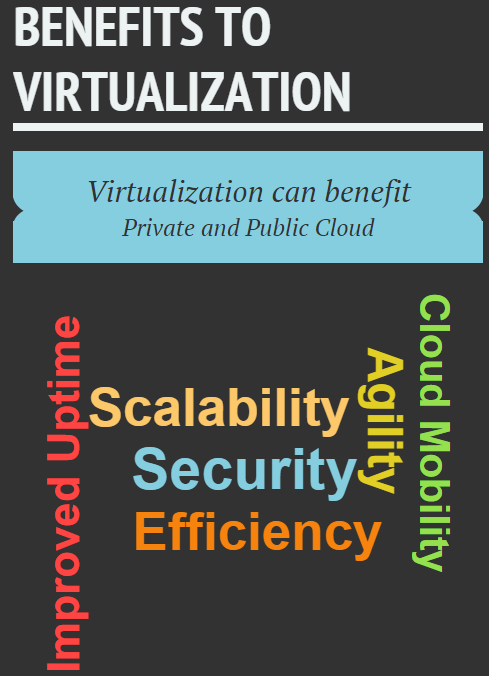 Benefits to Virtualization - Image 1