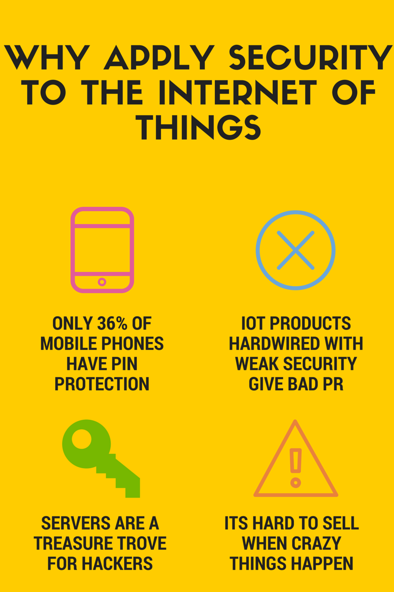 Applying Security to the Internet of Things - Image 1