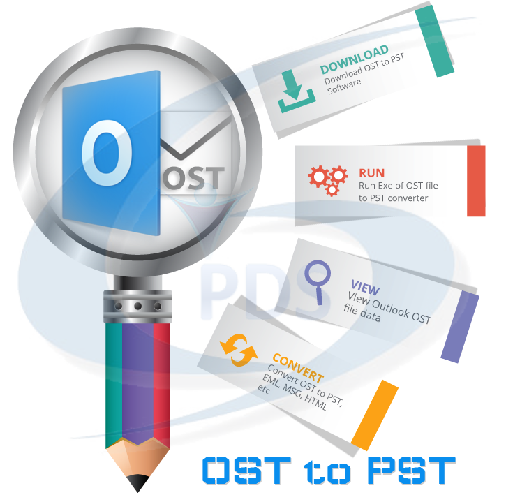 PDS OST Recovery Software9.4 - Image 1