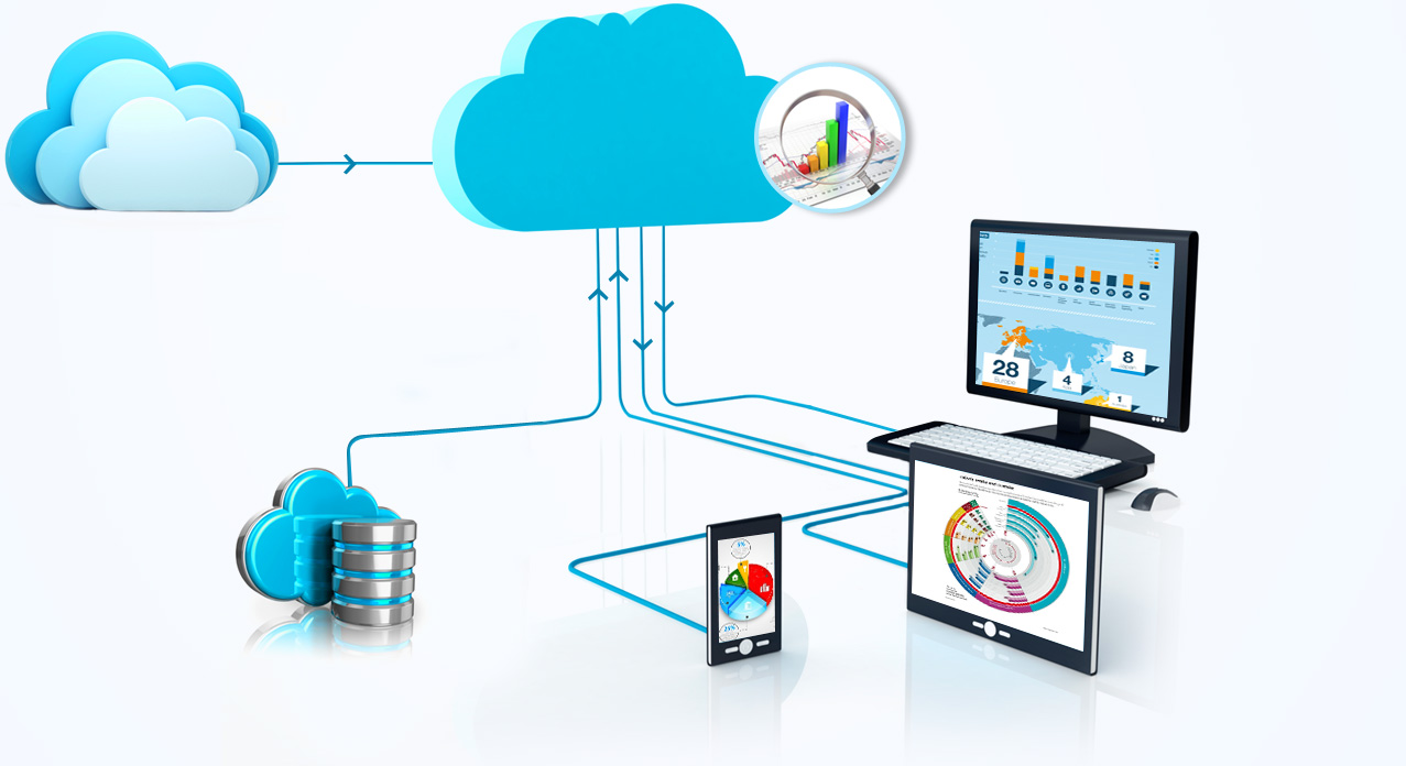 Why To Prefer Online Cloud Storage System For Your Important Documents? - Image 1