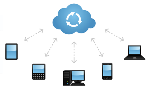 Small Businesses Are Moving Forward Towards Online Cloud Storage - Image 1