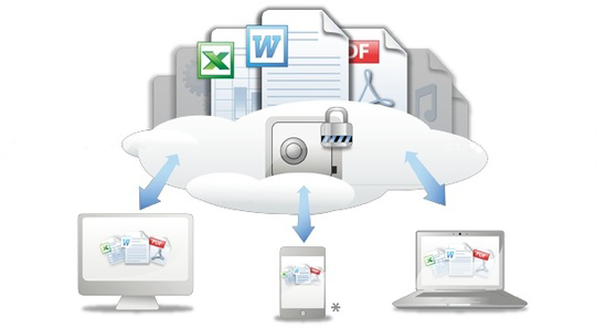How Cloud Document Management Boosts Business Revenue - Image 1