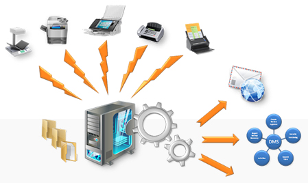 Complete Guide On Document Management System - Image 1