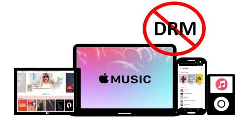 How to Get DRM-free Versions of Apple Music - Image 2